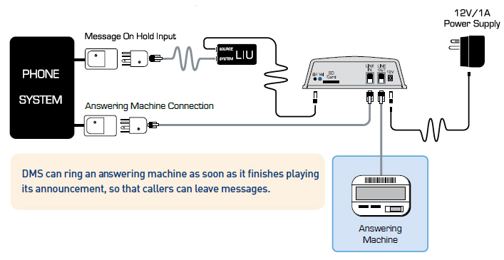 recorded answering machine message